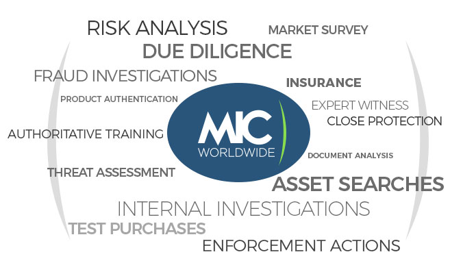 MIC Worldwide - Corporate Security and Investigations